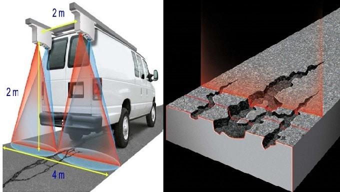 Laser crack measurement system
