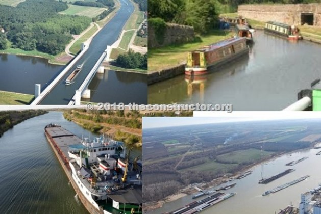 What are the Inland Waterways, its Types, Advantages and Applications?