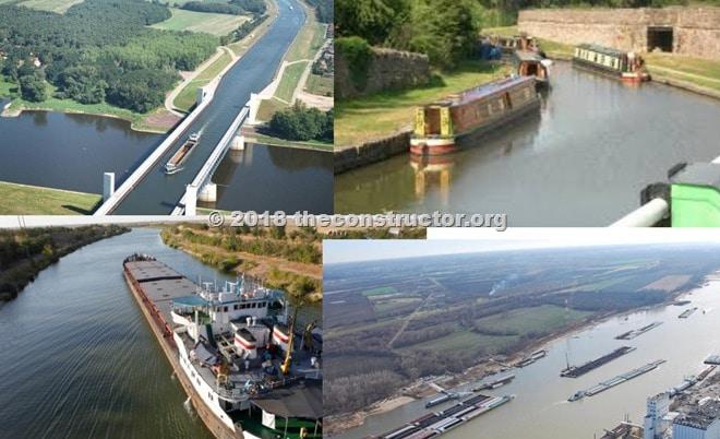 Types of Inland Waterways
