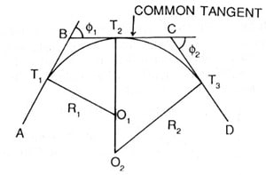 Compound Curve