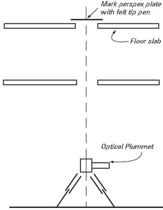 Optical Plummet to Check Structure Verticality