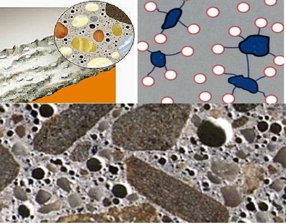 Air Content of Concrete