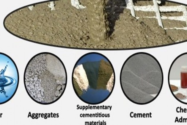 What is the Basis for Selection of Concrete Mix Proportions?