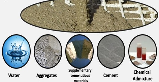 Basis for Selection of Concrete Mix Proportions