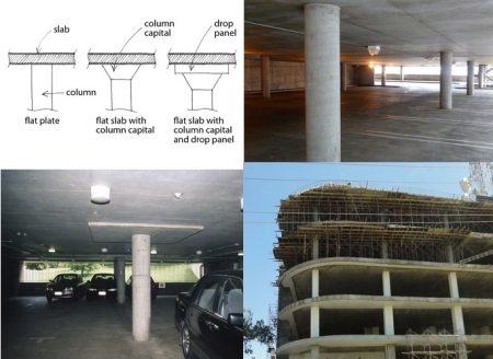 Flat slab and flat plate structure system