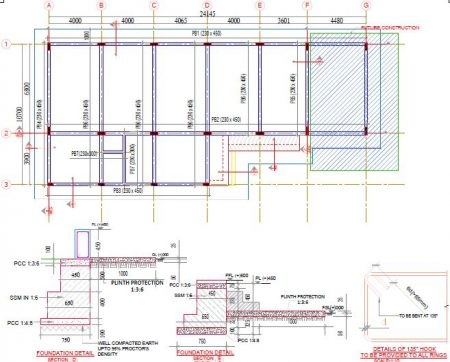 Plinth Beam Layout
