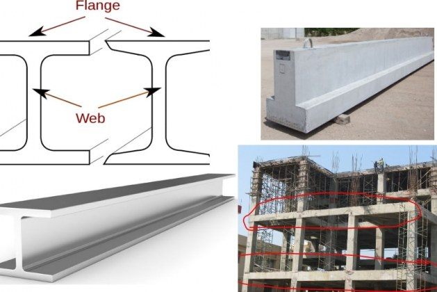 21 Types of Beams in Construction [PDF]