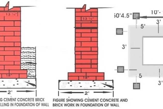 Foundation Construction [PDF]: Depth, Width, Layout, and Excavation