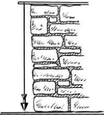 Plumb line of brick masonry