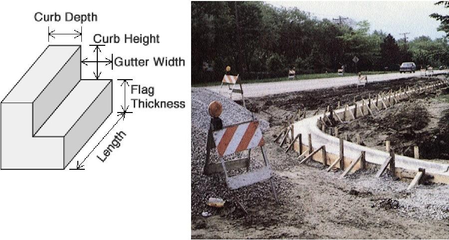 Concrete Gutter Construction Methods And Work Procedure