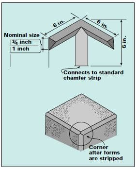 Edging strip connection for corners.
