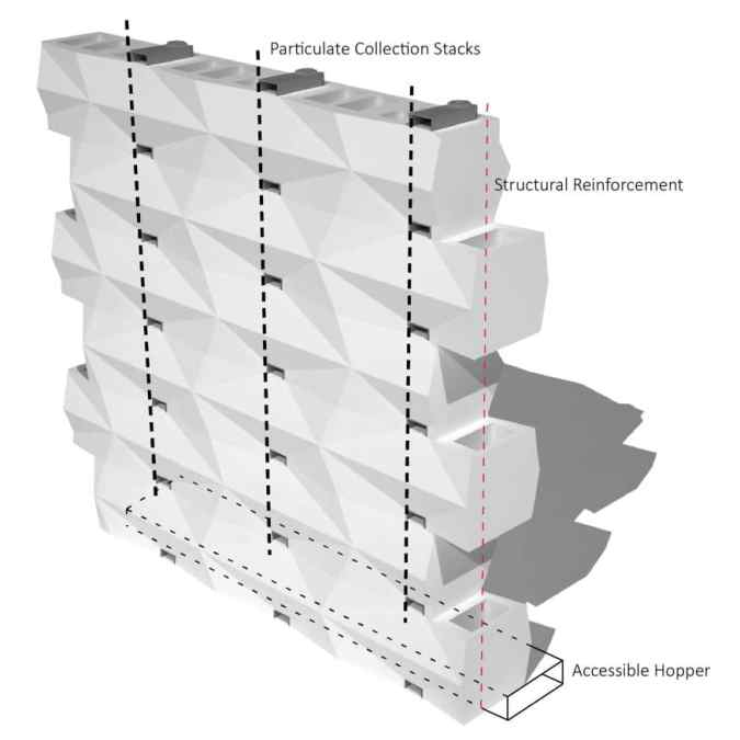 Breathe Brick Wall System Components