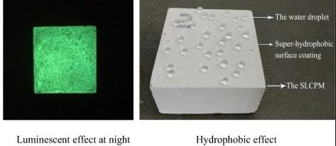 Super-hydrophobic Cement