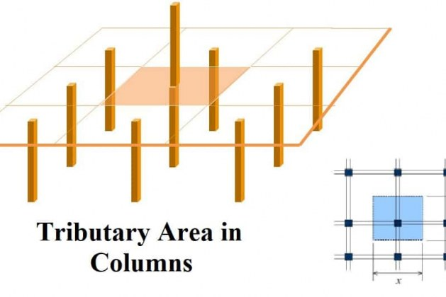 What is Tributary Area in Columns?