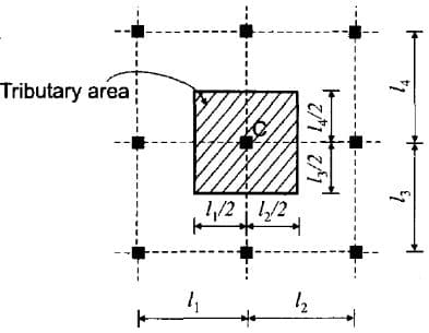 Tributary Area in Columns