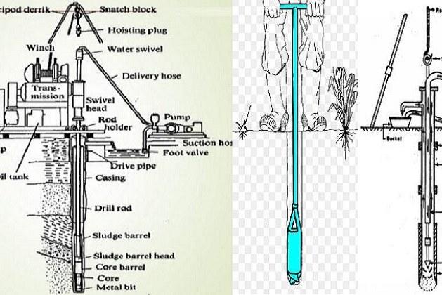 Boring Methods for Soil Sampling for Soil Investigation