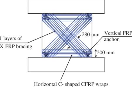 Use of FRP in Shear wall retrofitting