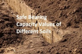 What are the Bearing Capacity Values of Different Soils?