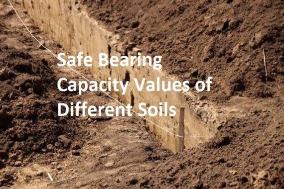 Safe Bearing capacity of soils