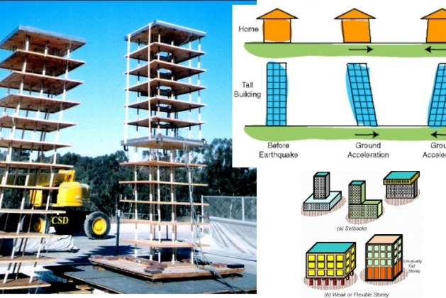 What are the Four Virtues of Earthquake Resistant Buildings?