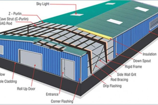 Pre-Engineered Steel Building – Components and Advantages
