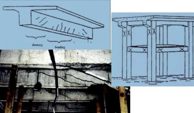 Maps or Sketches or Pattern of Cracks in Concrete Observed in Visual Inspections