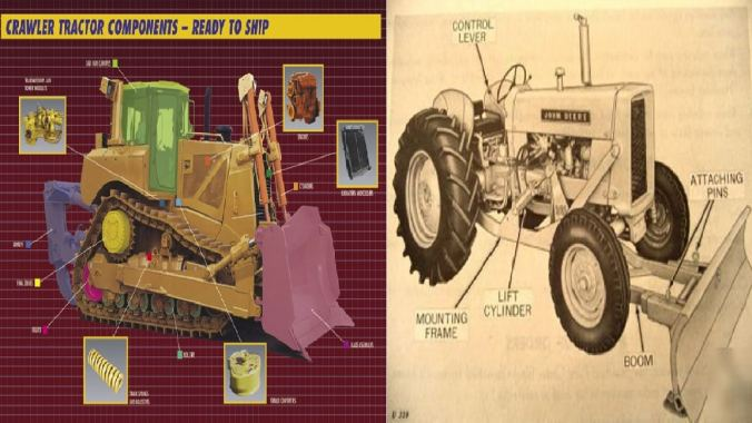 Tractor as a construction equipment