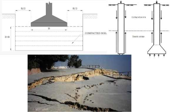 How to Solve Collapsible Soil Problems Before Building Construction