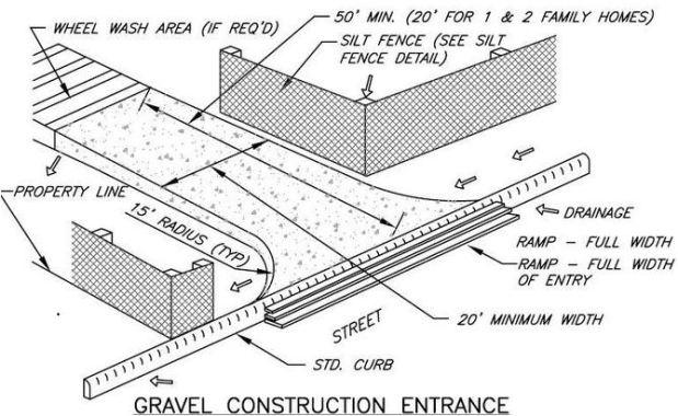Construction Entrance Design