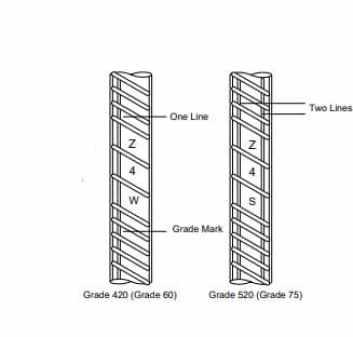 Grade line marking system
