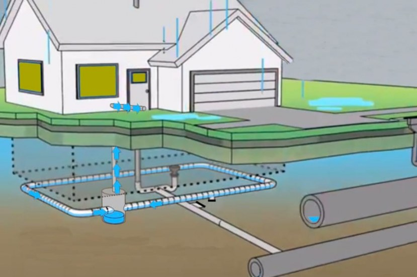 How to Develop an Efficient Drainage System for a Structure?