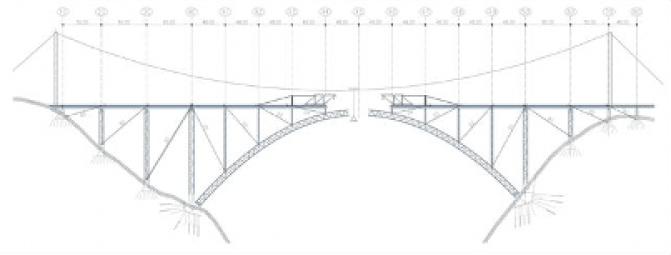 Arch construction of Chenab bridge