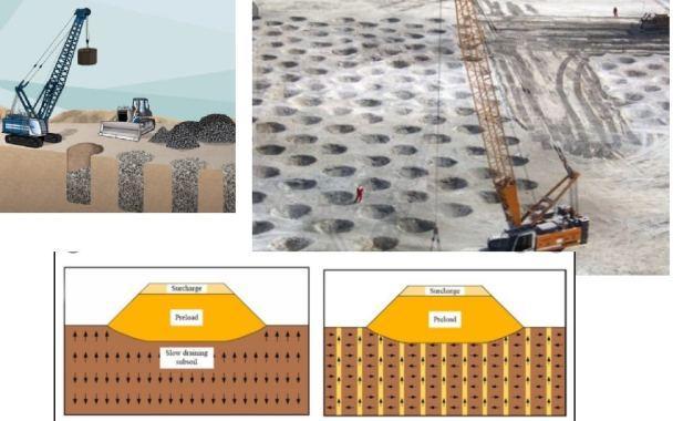 How to Choose Soil Improvement Method Based on Soil Types