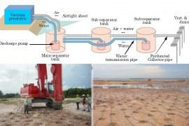 How to Improve Soil Properties by Vacuum Preloading Method?