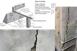 How to Reduce the Possibility of Crack Development in Concrete?