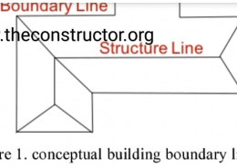 What is boundry line in plan of construction site?