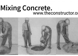 Describe the hand mix process of concrete on the floor?