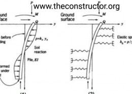 Scouring of subgrade below/adjacent concrete driveway