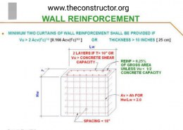 What is the reinforcement coefficients for concrete wall?