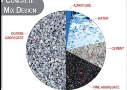 what is the need to design a mix in concrere