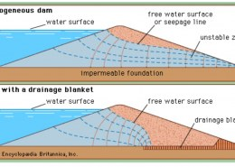 Is it possible to obtain some data on factors on which seepage in dams depends?