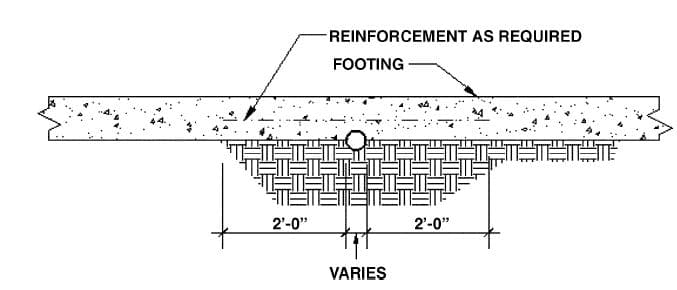 Penetrations Under Footing