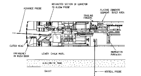 TBM used in the channel tunnel