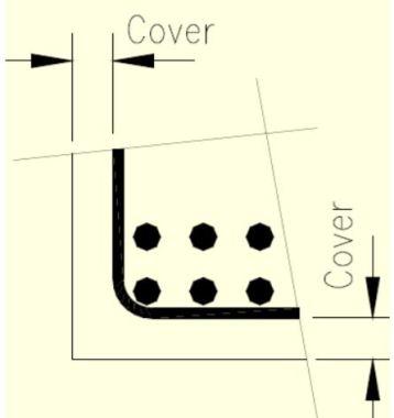 Concrete Cover