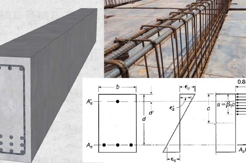 Design of Doubly Reinforced Concrete Rectangular Beams with Example