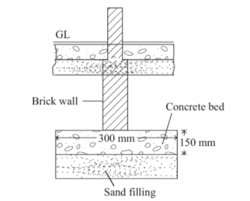 Foundation Details for Partition Walls Constructed Over Ground