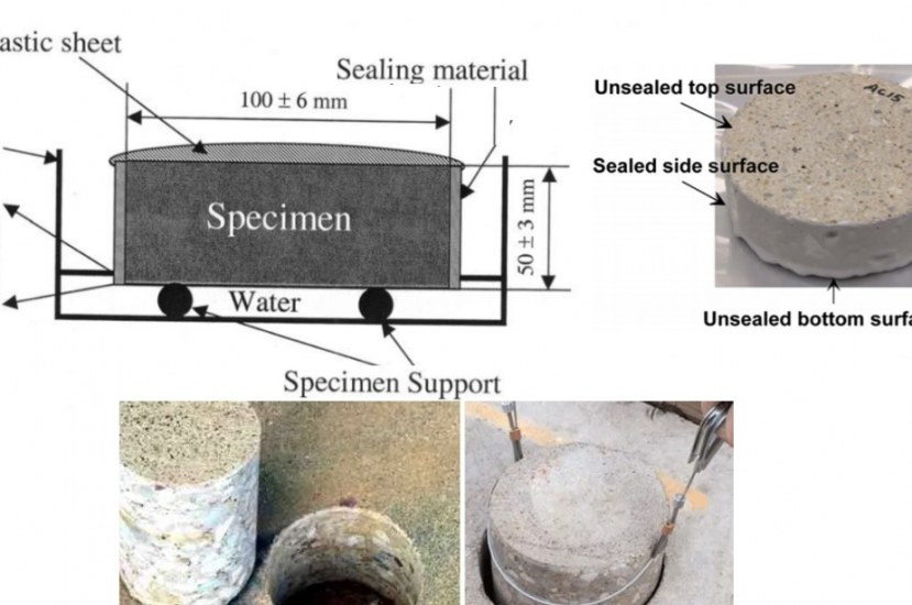 How to Measure the Rate of Water Absorption by Hydraulic Cement Concrete?