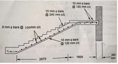 Reinforcement Details of a Staircase Spanning Longitudinally
