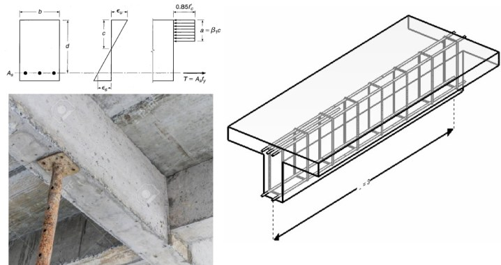 how to calculate load-carrying capacity of beam for repair purposes
