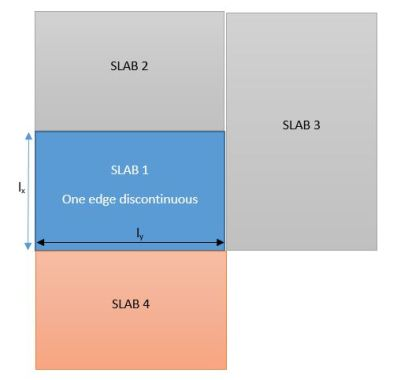 Continuous two-way slab with one edge discontinuous